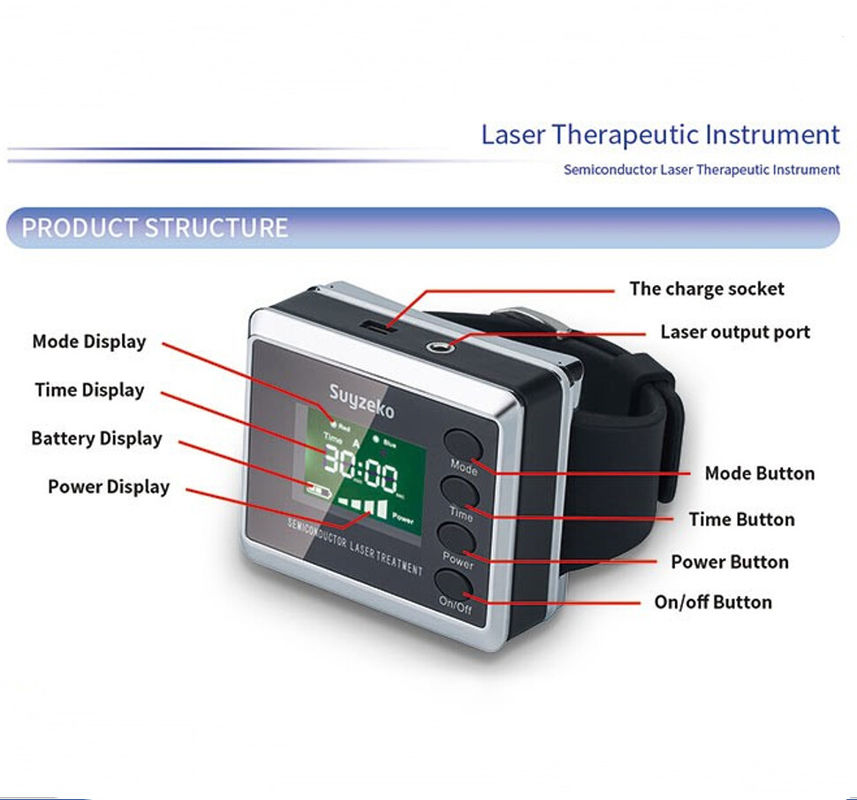 Non - Invasive No Side Effect Low Level Laser Therapy Wrist Therapy Device